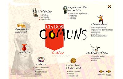 Cia dos Comuns | CD-Rom